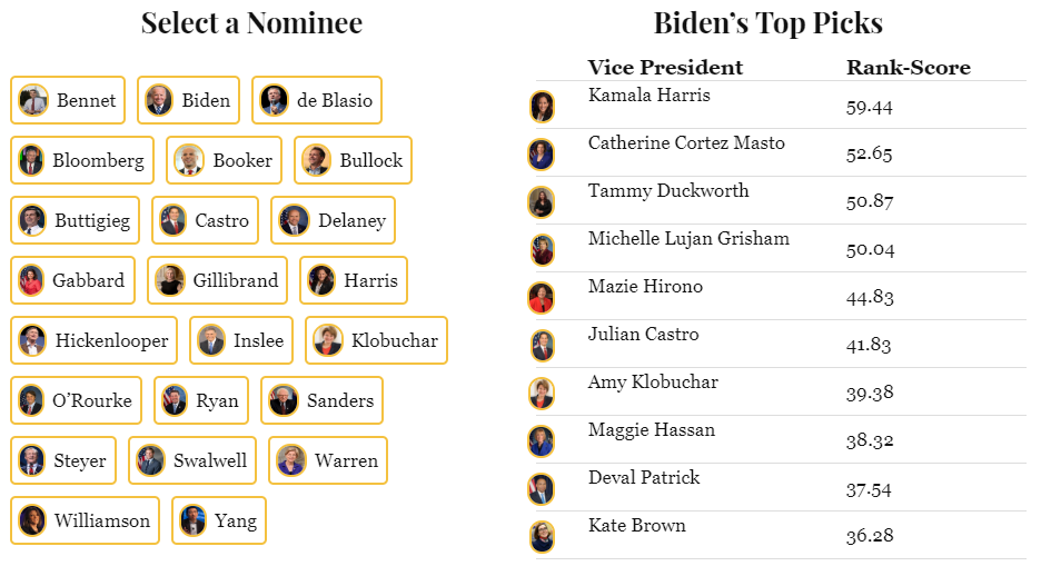 You Can Now Look at All of the Possible 2020 Presidential Nominees in the VP Tracker